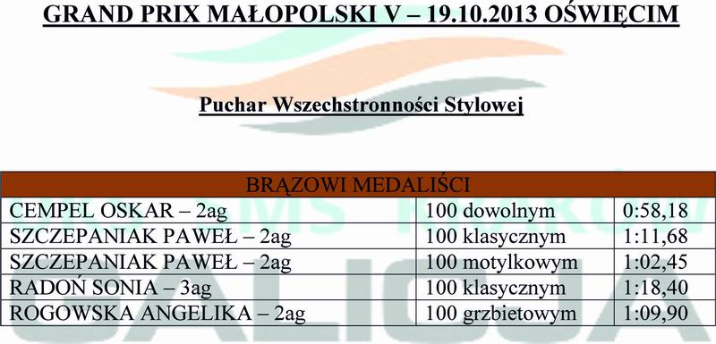 Grand Prix Małopolski V Puchar Wszechstronności 19